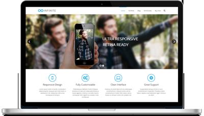 multi-platform responsive web design Dublin Ireland